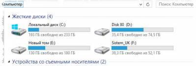 Как скрыть диск в Windows – невидимый раздел в вашей системе