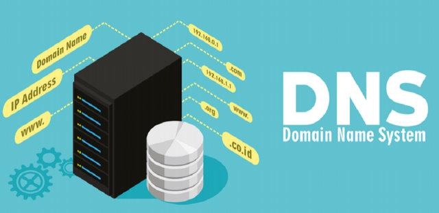 Иллюстрация к статье работе системы DNS