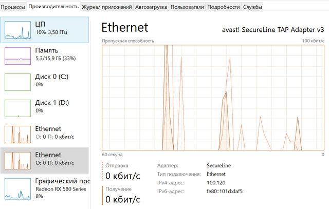 Информация об сетевом подключении в диспетчере задач
