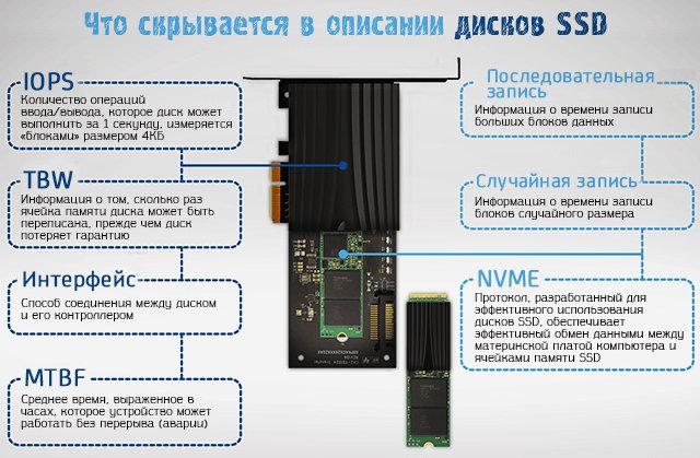 Как понять маркировку диска SSD