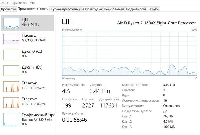 Монитор производительности в диспетчере задач Windows 10
