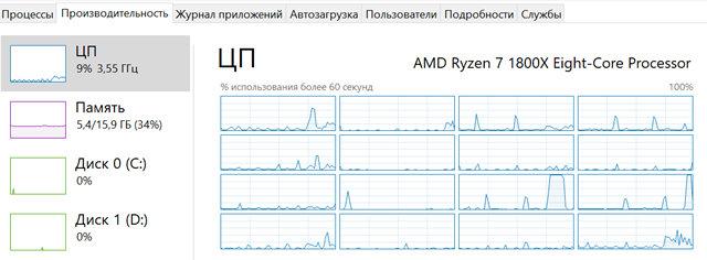 Просмотр информации по логическим ядрам процессора