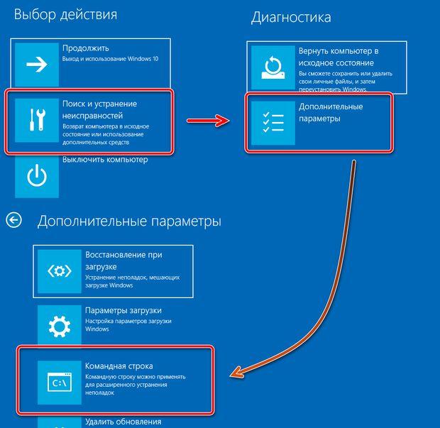 Запуск командной строки Windows 10 с экрана особой загрузки