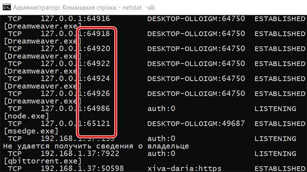 Проверка использования портов на компьютере с помощью командной строки