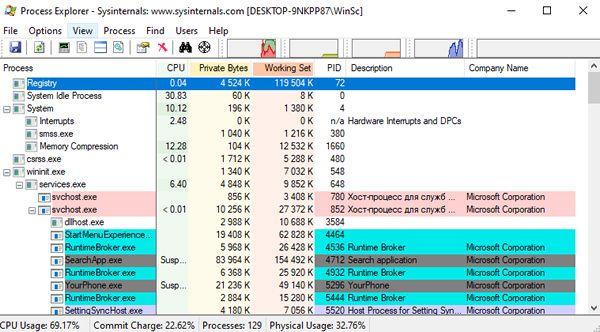 Отслеживание процессов Windows 10 с помощью Process Explorer