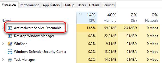 Antimalware Service Executable является фоновым процессом защитника Windows