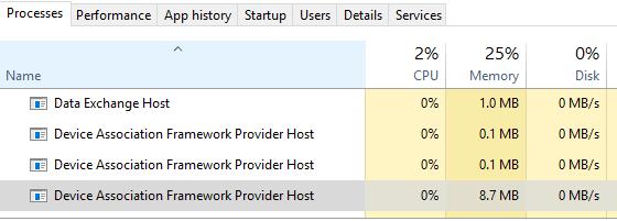 Процессы в системе Windows сопряжения устройств с компьютером