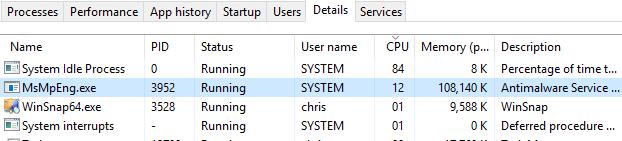 Исполняемый файл процесса Antimalware Service Executable