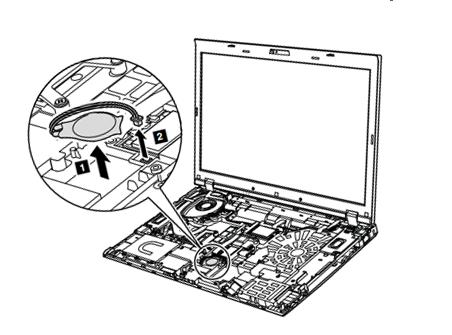 В руководствах по обслуживанию предлагаются пошаговые инструкции по разборке ноутбука