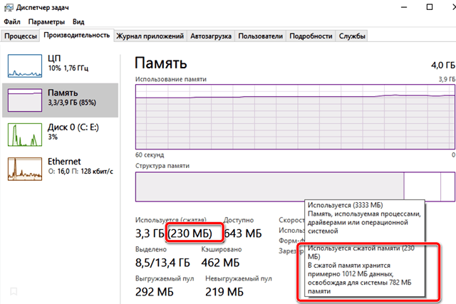 Показатели сжатия памяти в диспетчере задач Windows 10
