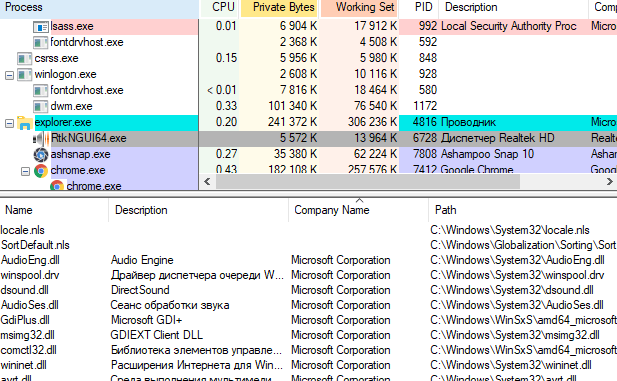 Просмотр уже загруженных DLL-библиотек в Process Explorer