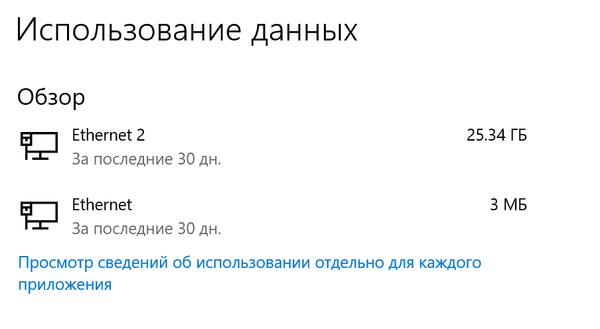 Информация по использованию данных сетевыми подключениями в системе Windows 10