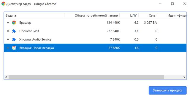 Стандартный диспетчер задач в браузере Google Chrome