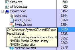 Детальная информация о процессе в Process Explorer