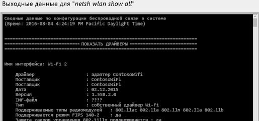 Выходные данные для NetSh WLAN Show All