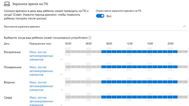 График доступности компьютера для пользователя Windows