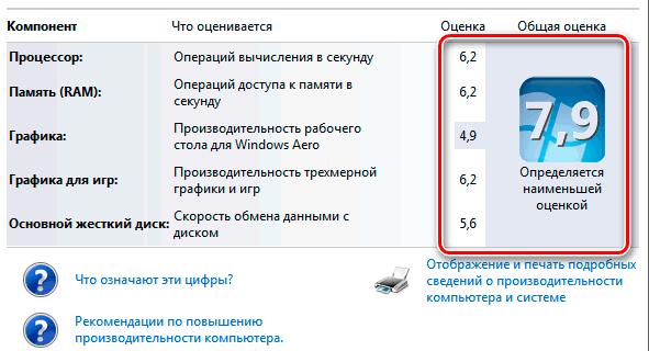 Пример индекса производительности системы Windows на компьютере