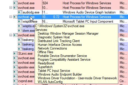 Проверка связанных служб через Process Explorer