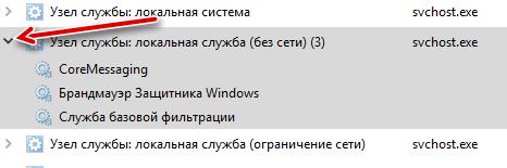 Проверка служб связанных с процессом svchost.exe
