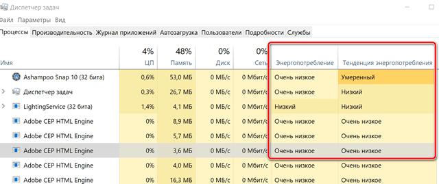 Контроль энергопотребления в диспетчере задач Windows 10