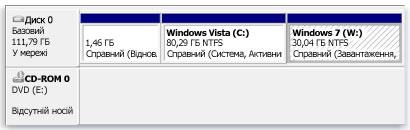 Жесткий диск компьютера с несколькими разделами для разных версий операционной системы