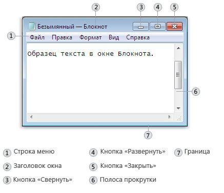 Части типичного окна Windows