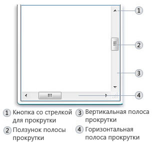 Элементы горизонтальной и вертикальной полосы прокрутки в Windows