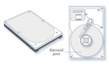 Типичный жесткий диск для компьютера