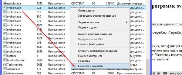Поиск системных процессов, связанных с svchost.exe