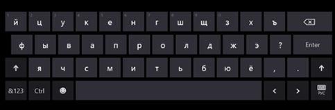 Клавиатура, сенсорная панель (тачпад)