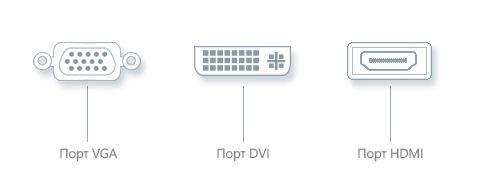 Форма портов DVI, VGA и HDMI